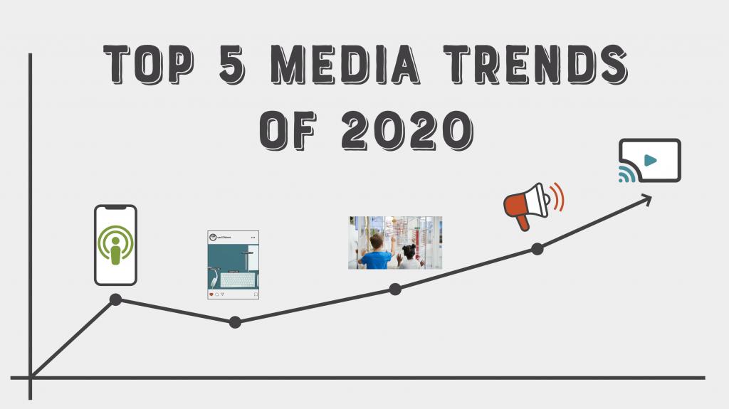 media trends of 2020